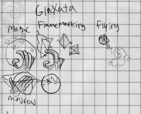 File:GalaxtaPowers.png