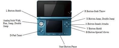 SSBD Controls