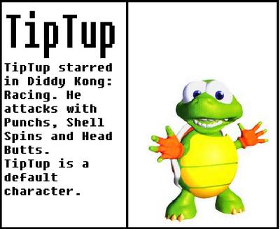 TipTup