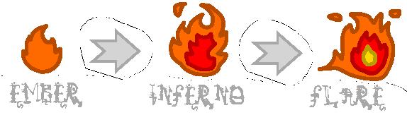 FlameArts