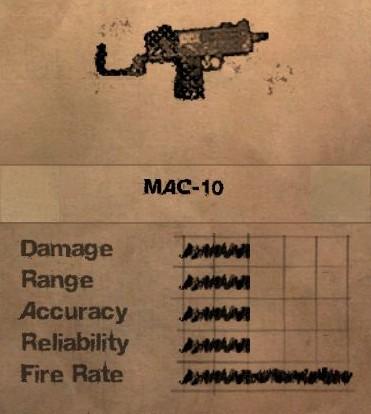 File:FC2 MP MAC-10.jpg