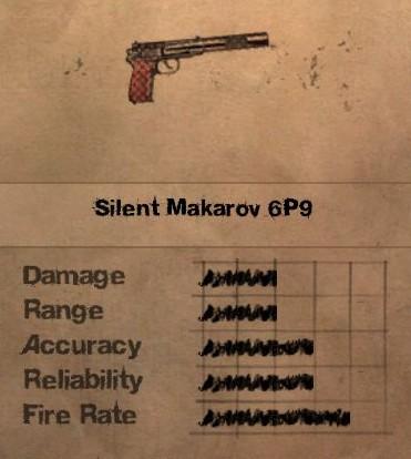 File:FC2 MP Silent Makarov 6P9.jpg