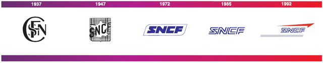 Archivo:Logos SNCF.png