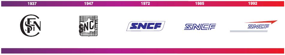 Logos SNCF.png