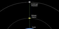 Challenger Planetoid