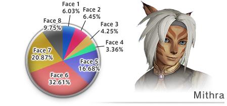 The 7th Vana'diel Census (06-27-2007)-12