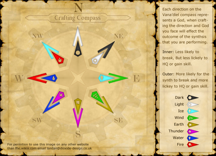 Ffxi Wiki Crafting Compass