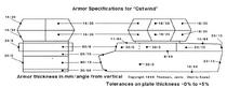Ostwind armour