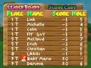 MarioGolf64 Scoreboard Link McCloud Darunia