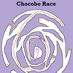 Chocobo racing map.