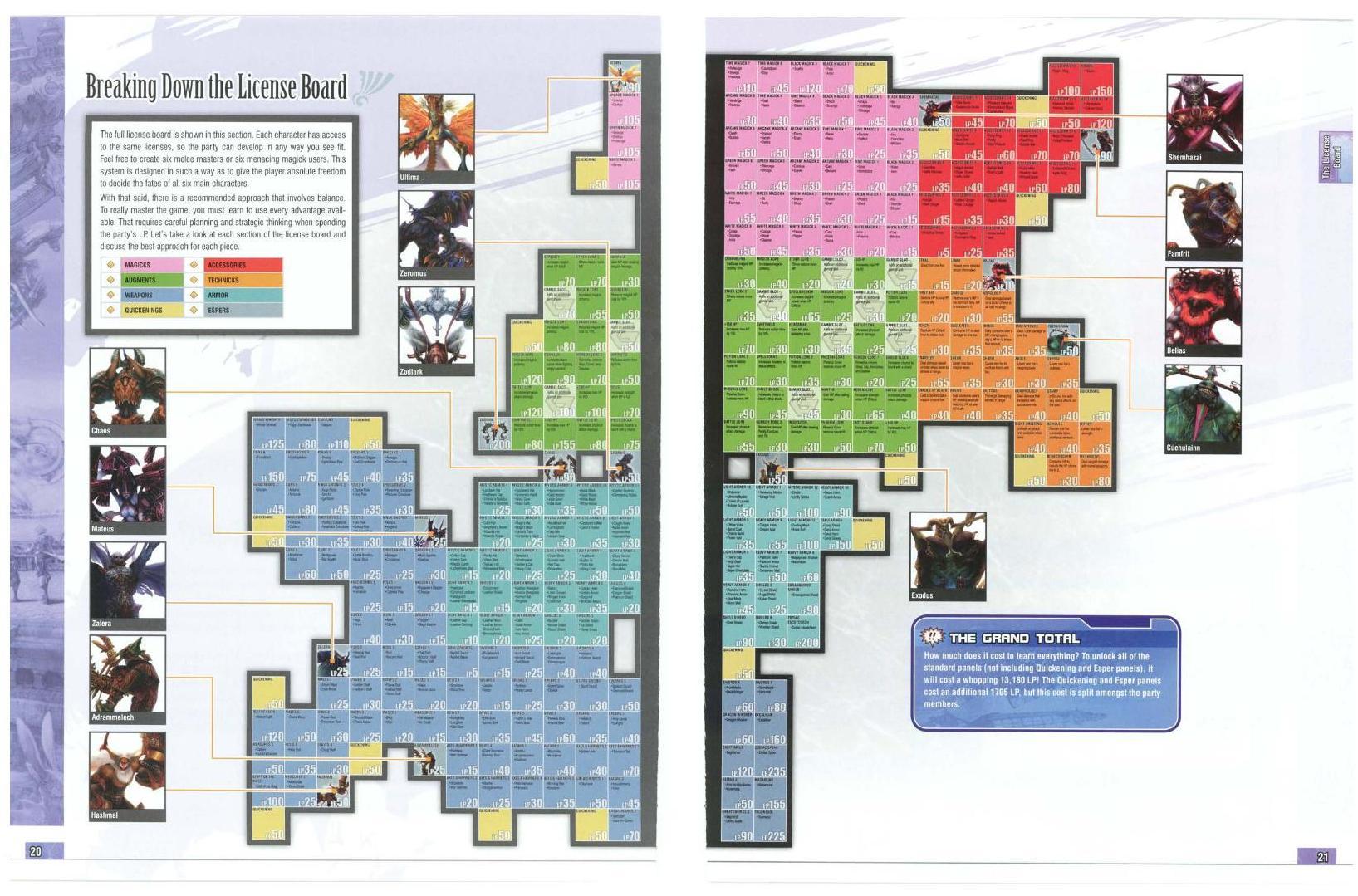 prima guide ff12 zodiac age pdf