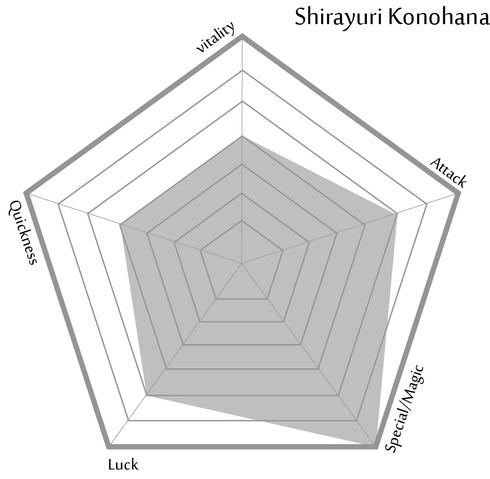 File:Shirayuri Konohana.png