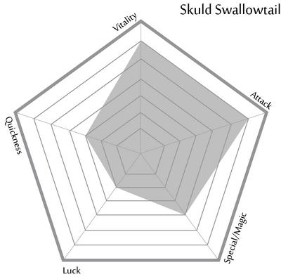 Skuld Swallowtail
