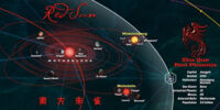 Red Sun system