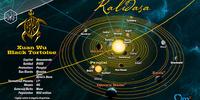 Kalidasa system