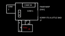 FNARmap