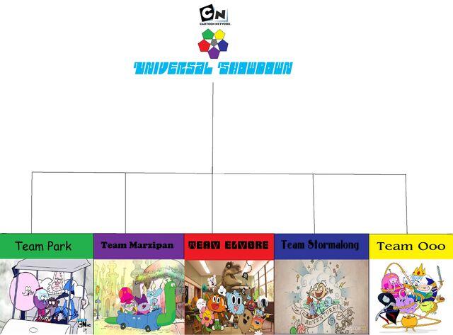 File:Cartoon Network Universal Showdown.jpg