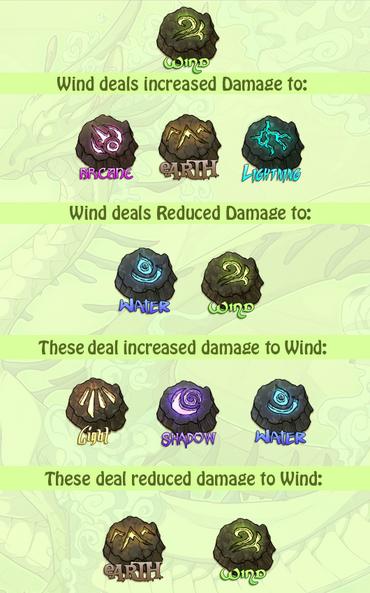 Wind stats