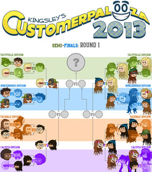 KCP13Semifinals round1