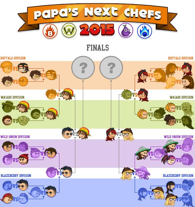 PNC15 Final