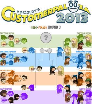 KCP13Semifinals round3