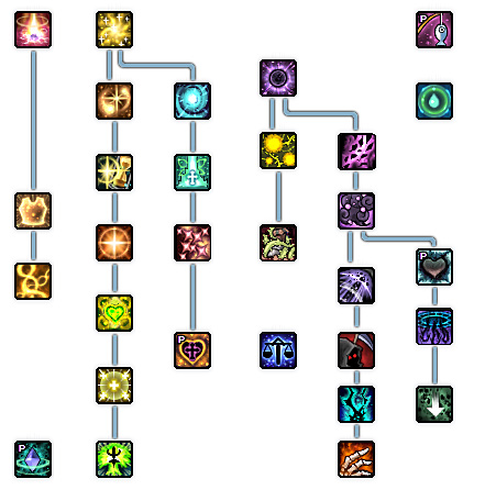 File:Saint skill tree-31.01.10.jpg