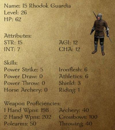 I5 Rhodok Guardia
