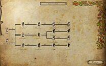 SwordSisters Reworked