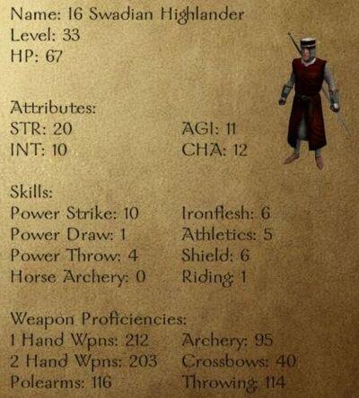 I6 Swadian Highlander
