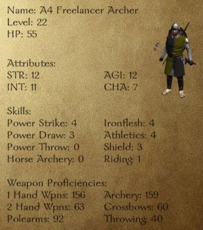 A4 Freelancer Archer