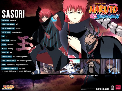 File:Naruto-characters-profiles-tsunade360-30617487-500-375.jpg