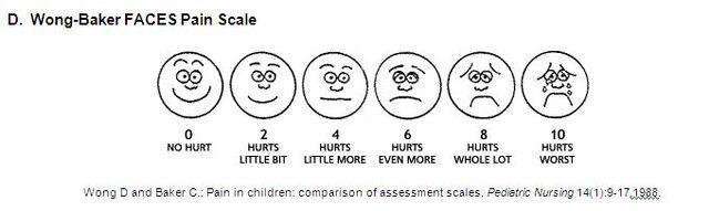 File:Wong-Baker FACES Pain Scale.jpg
