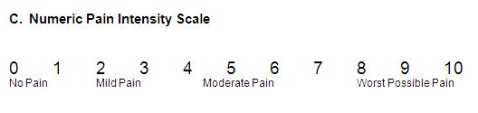 Numeric Pain Intensity scale