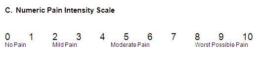 File:Numeric Pain Intensity scale.jpg