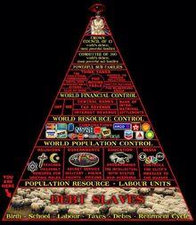 IlluminatiStructure