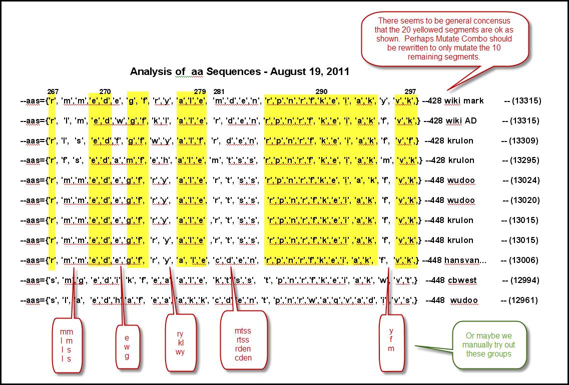 448 FoldeRNA Analysis 2