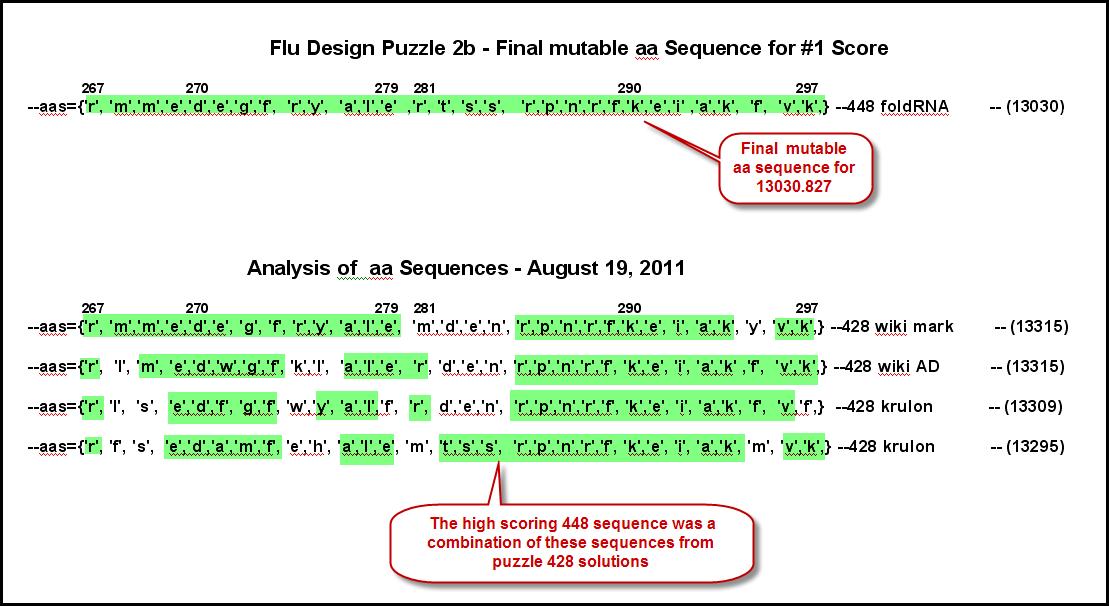 448 foldeRNA mutable aa sequence