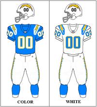 AFC-Throwback2-Uniform-SD