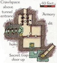 CoES-Armory