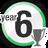 FM3 Achievement Year6