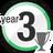 FM3 Achievement Year3
