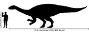 Human-plateosaurus size comparison(V2)