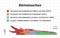 Deinosuchus size estimate comparison chart.png