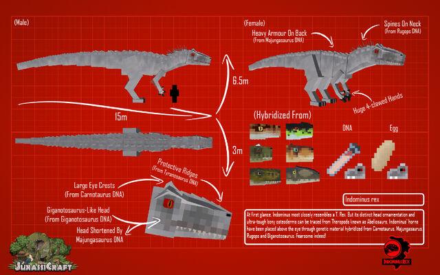 File:Jurassicraft hybrid indominus rex by jurassicraft-d8wzkyv.jpg