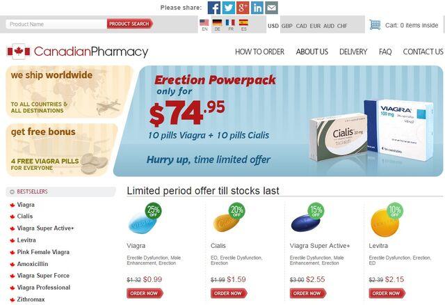File:Canadian Pharmacy 2015.jpg