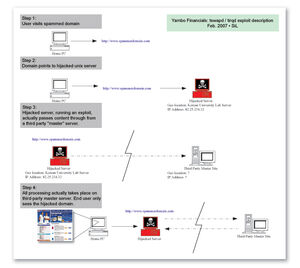 MCP tirqd diagram