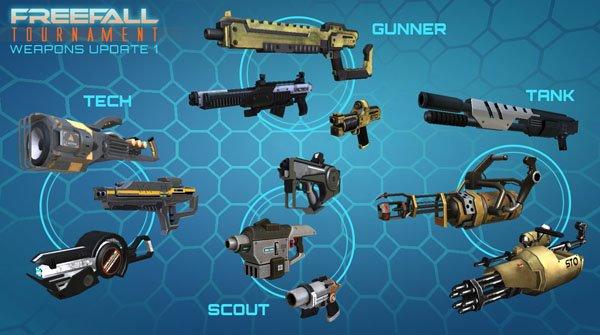 File:Weapons Update 1 Sneak Peak - Copy.jpg