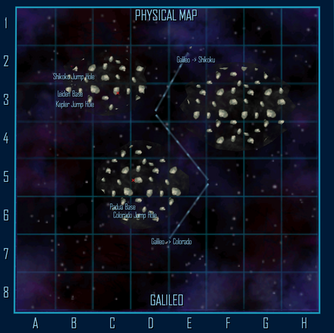 File:Galileo system.png