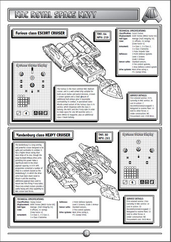 File:Full Thrust Fleet Book One.jpg
