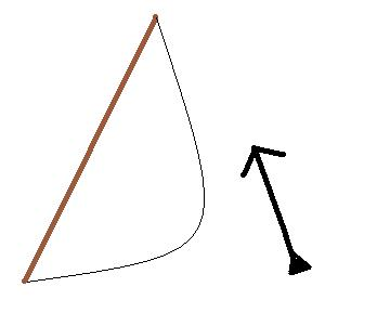 File:Bow and Arrow.jpg